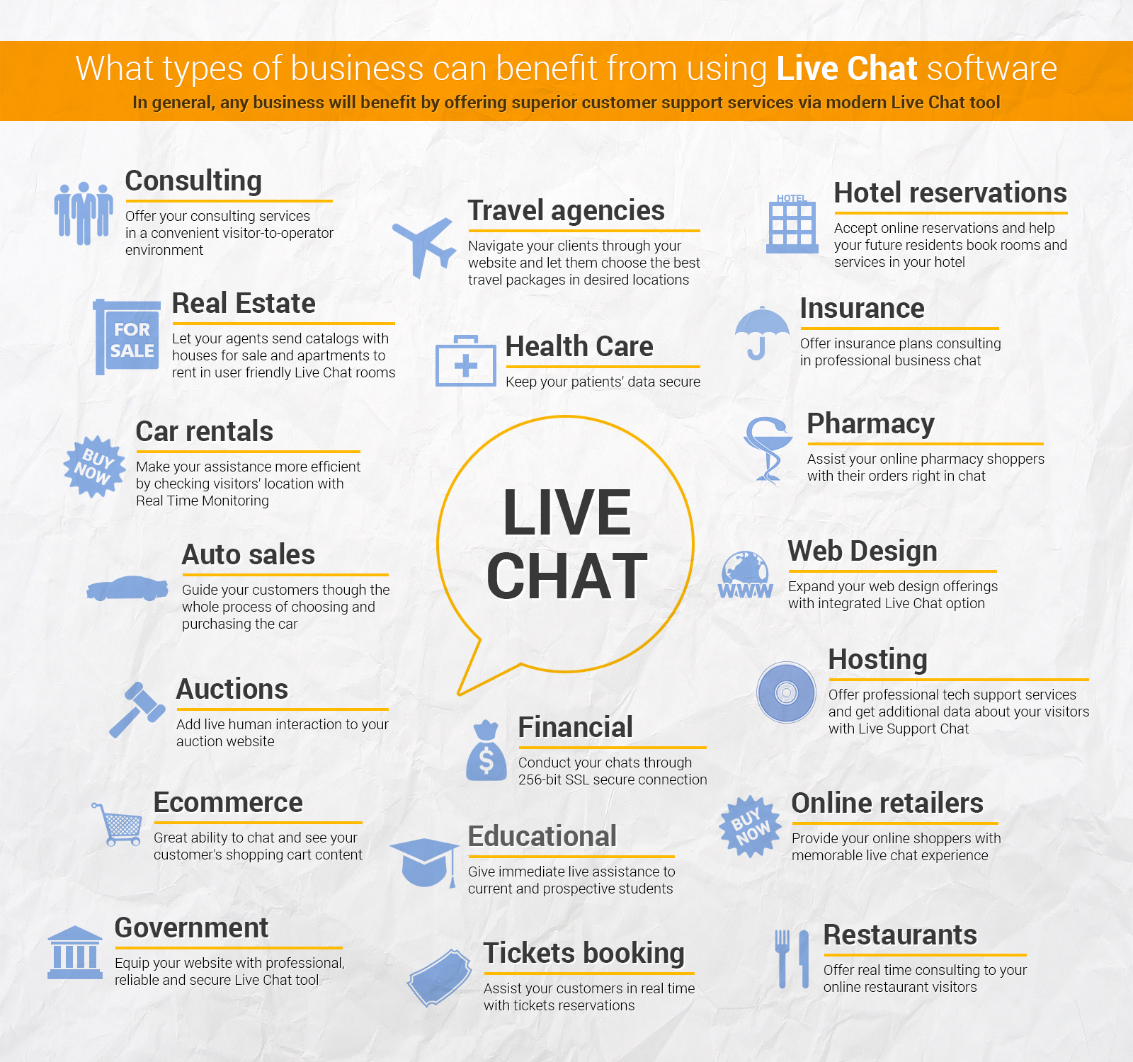 Image result for Important Information On Automotive Live Chat Software