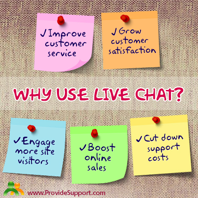 Why Use Live Chat