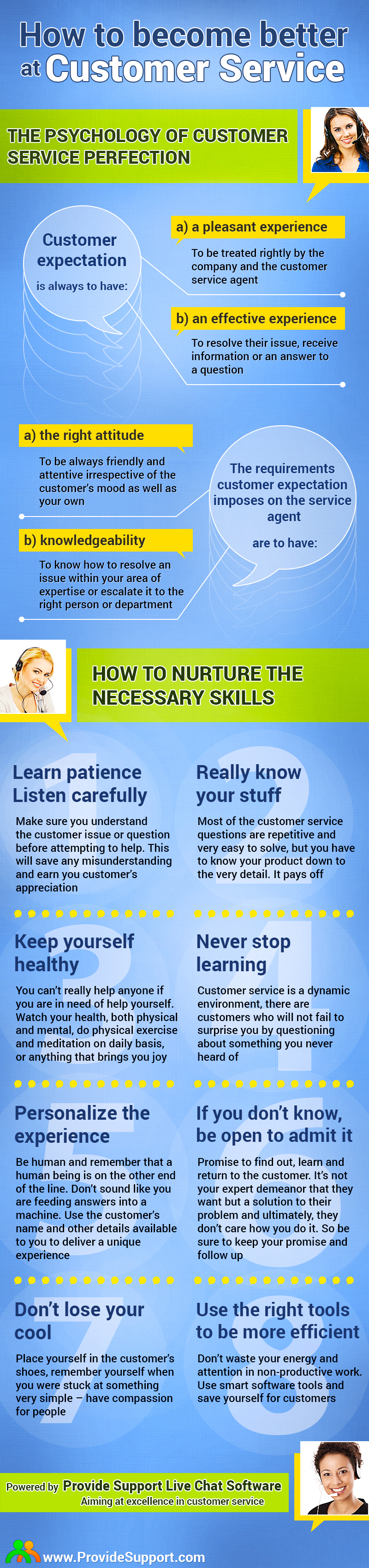 How to become better at customer service [inforgraphics]