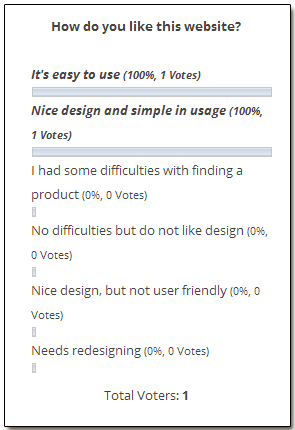 WP-Poll example