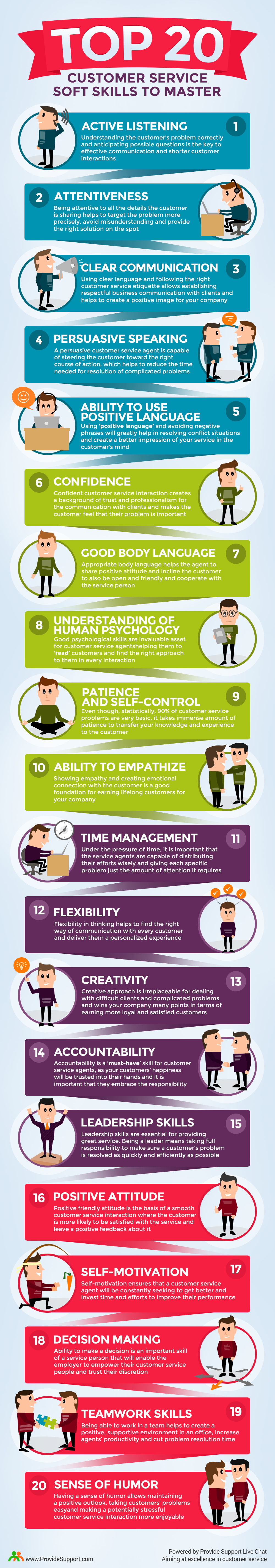 top customer service soft skills to master infographic top 20 customer service soft skills to master