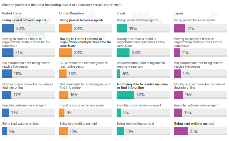 parature-global-state-of-customer-service-report