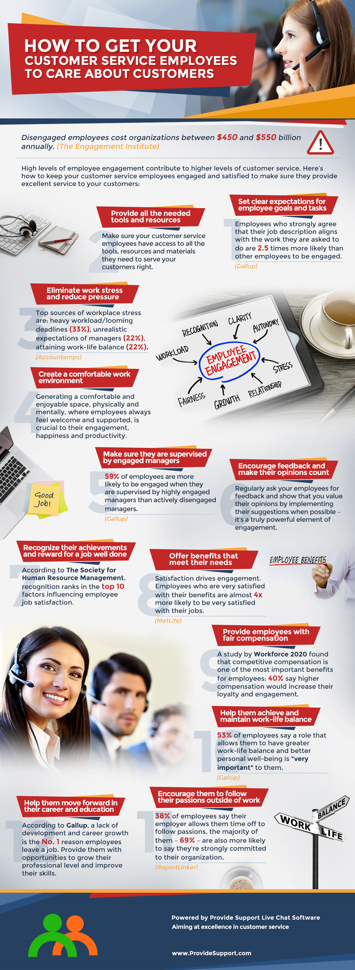 How to Get Your Customer Service Employees to Care About Customers [Inforgraphic from Provide Support]