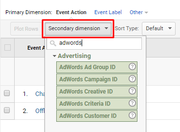 secondary dimension in events analysis