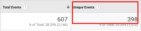 total events vs unique events