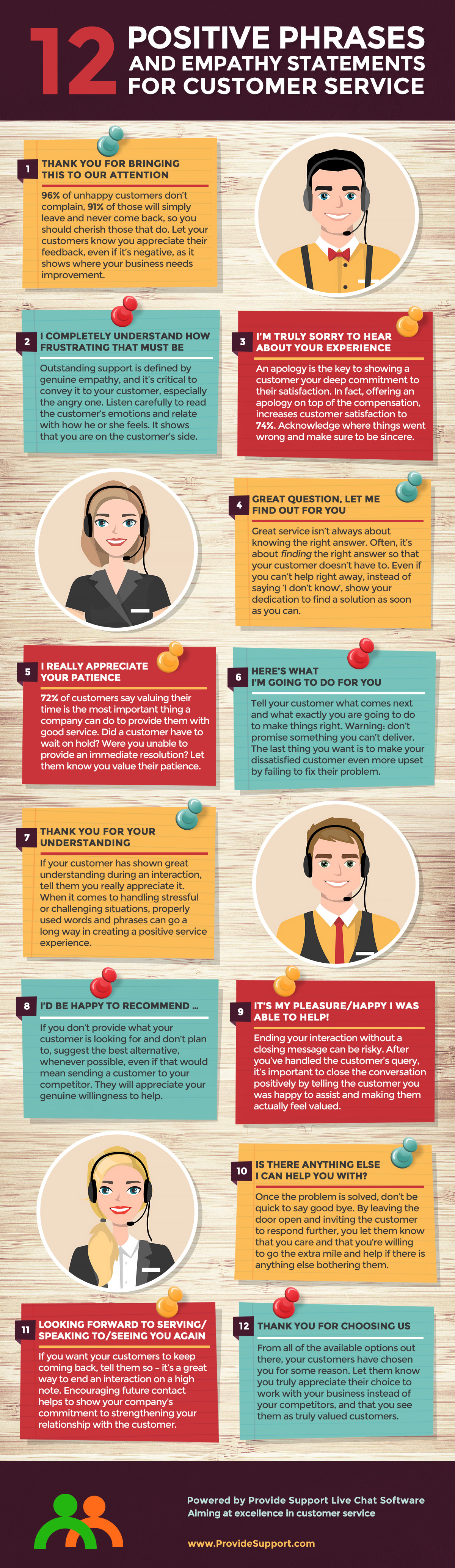 12 Positive Phrases and Empathy Statements for Customer Service [Inforgraphic from Provide Support]