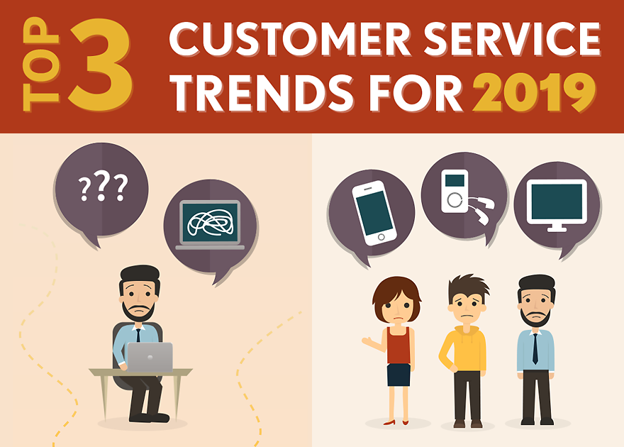 Top 3 customer service trends