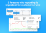 customer service reporting