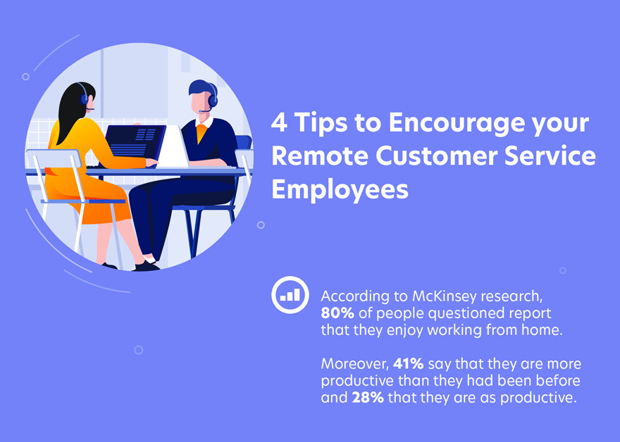 remote customer service employees